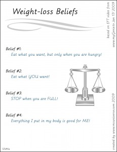 SE #4a weight loss belief