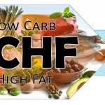 LCHF – Articles