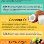 Best Oils and Fats for the LCHF Way of Life